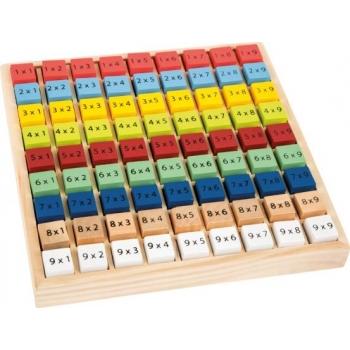 Table de multiplication...